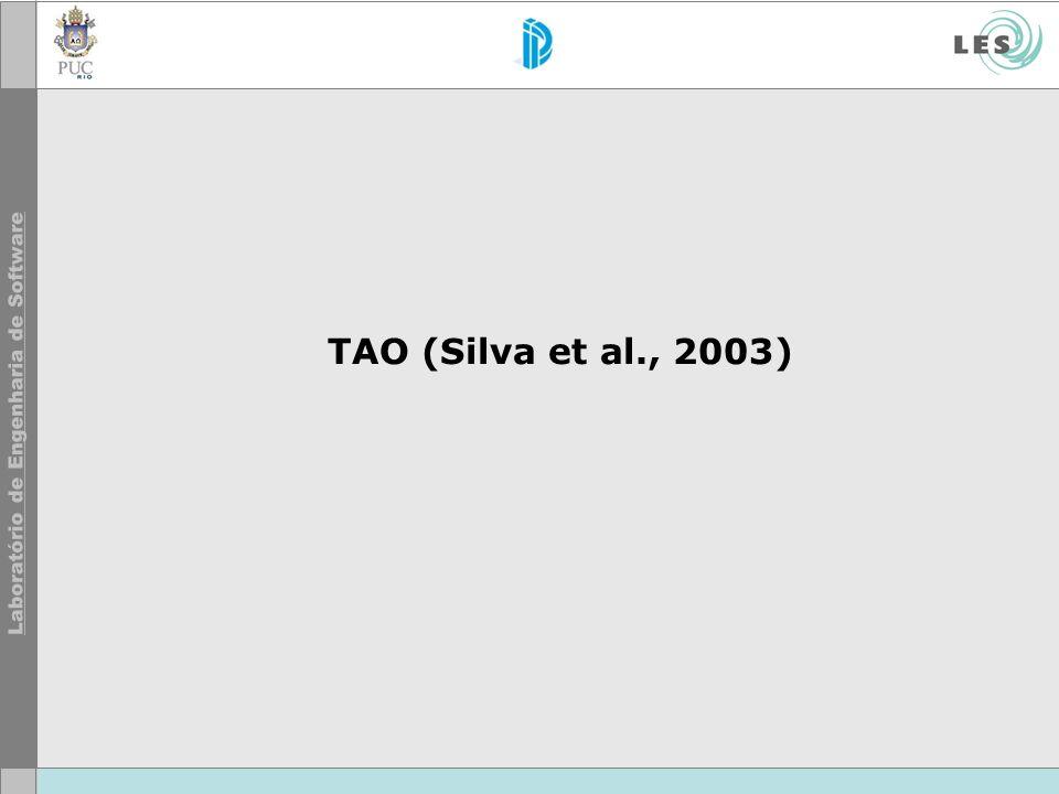 TAO (Silva et al., 2003)