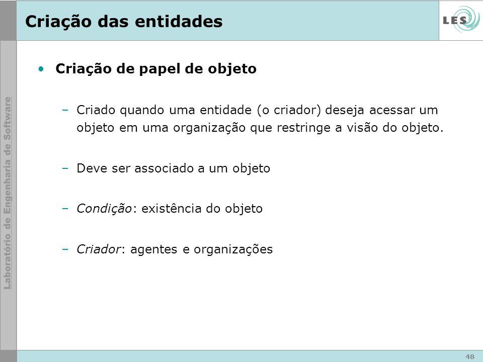 48 Criação das entidades Criação de papel de objeto –Criado quando uma entidade (o criador) deseja acessar um objeto em uma organização que restringe