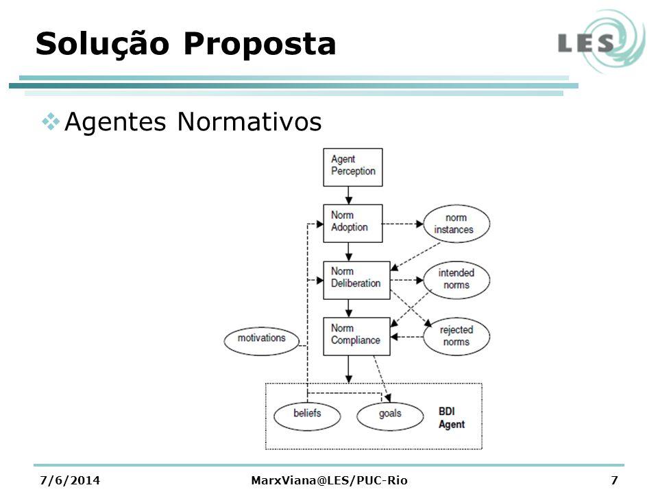 Solução Proposta Agentes Normativos 7/6/2014MarxViana@LES/PUC-Rio7