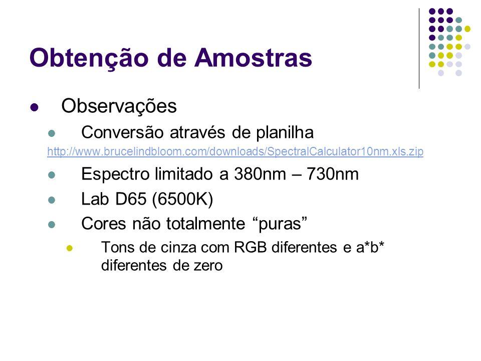 Obtenção de Amostras Observações Conversão através de planilha http://www.brucelindbloom.com/downloads/SpectralCalculator10nm.xls.zip Espectro limitad