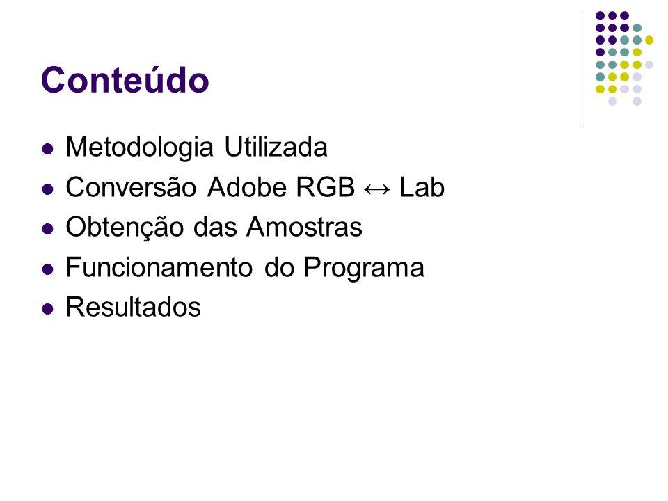 Conteúdo Metodologia Utilizada Conversão Adobe RGB Lab Obtenção das Amostras Funcionamento do Programa Resultados