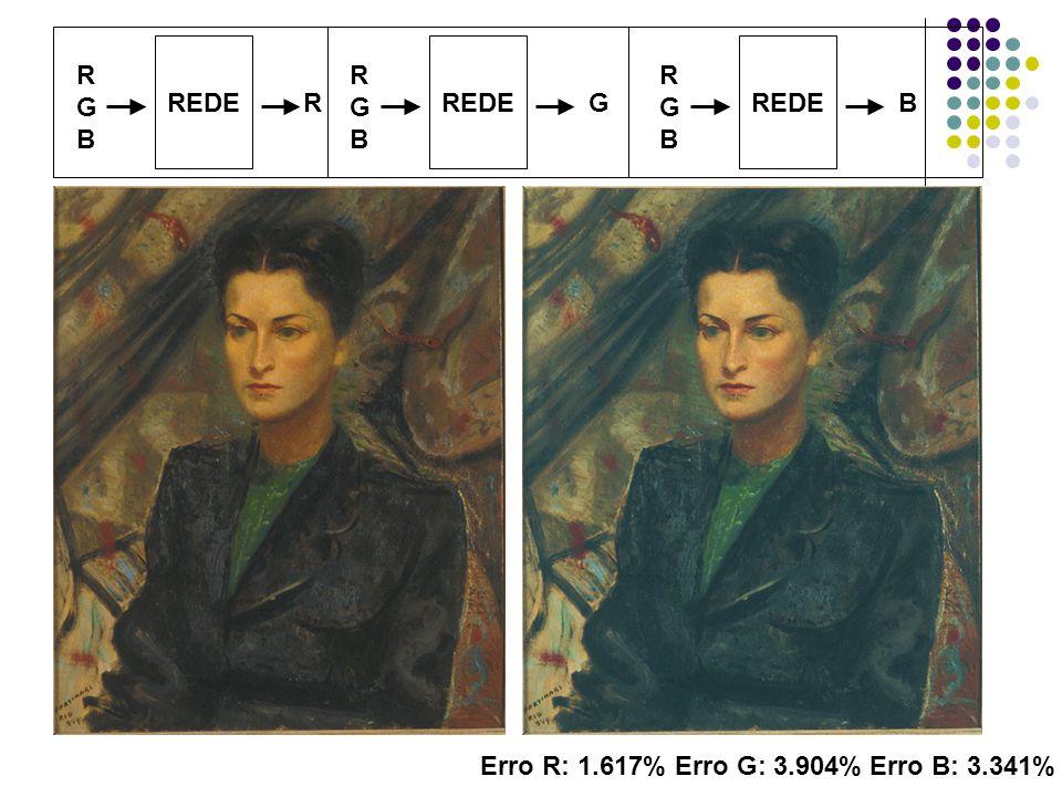 REDE RGBRGB R G B RGBRGB RGBRGB Erro R: 1.617%Erro G: 3.904%Erro B: 3.341%