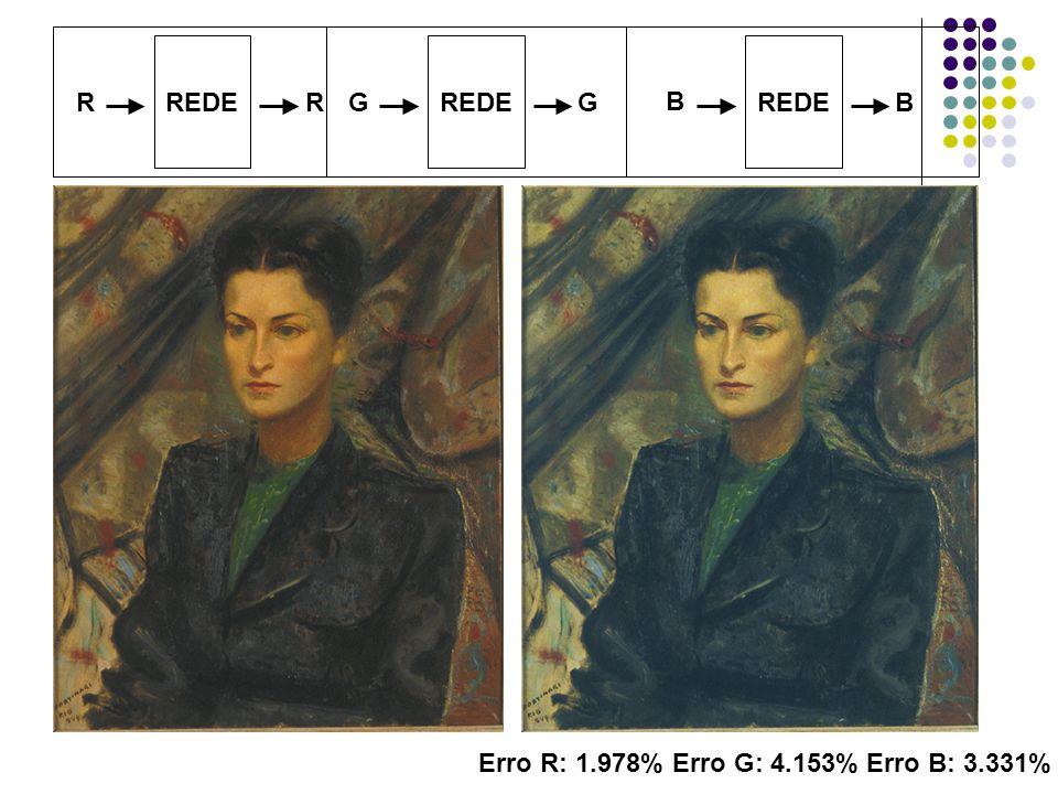 REDE RG B RGB Erro R: 1.978%Erro G: 4.153%Erro B: 3.331%