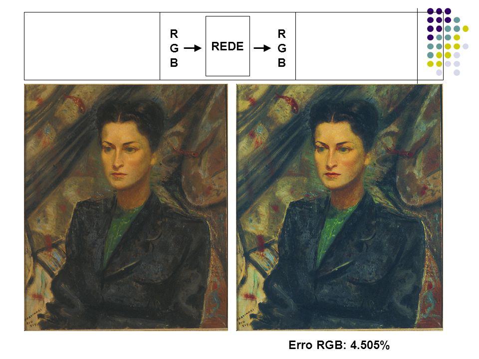 REDE RGBRGB RGBRGB Erro RGB: 4.505%