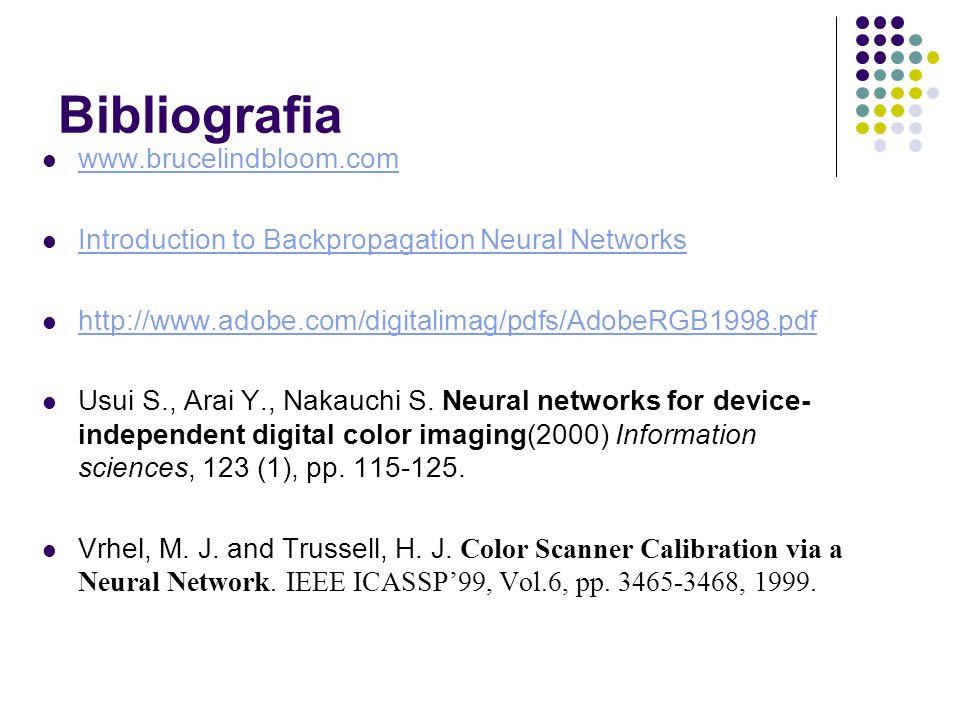 Bibliografia www.brucelindbloom.com Introduction to Backpropagation Neural Networks http://www.adobe.com/digitalimag/pdfs/AdobeRGB1998.pdf Usui S., Ar