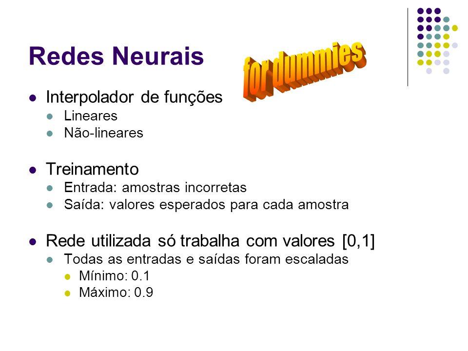 Redes Neurais Interpolador de funções Lineares Não-lineares Treinamento Entrada: amostras incorretas Saída: valores esperados para cada amostra Rede u