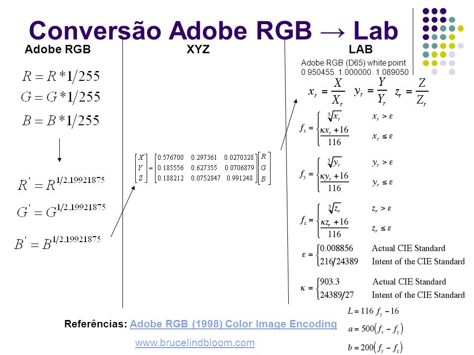Conversão Lab Adobe RGB Referências: Adobe RGB (1998) Color Image EncodingAdobe RGB (1998) Color Image Encoding www.brucelindbloom.com Adobe RGB XYZ LAB Adobe RGB (D65) white point 0.950455, 1.000000, 1.089050