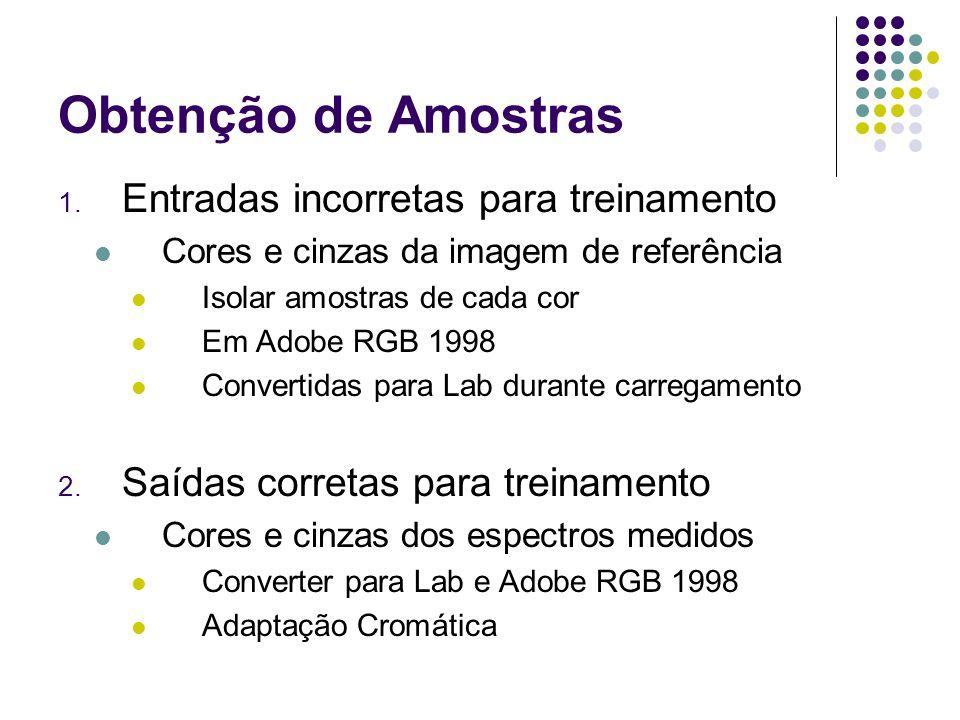 Obtenção de Amostras 1. Entradas incorretas para treinamento Cores e cinzas da imagem de referência Isolar amostras de cada cor Em Adobe RGB 1998 Conv
