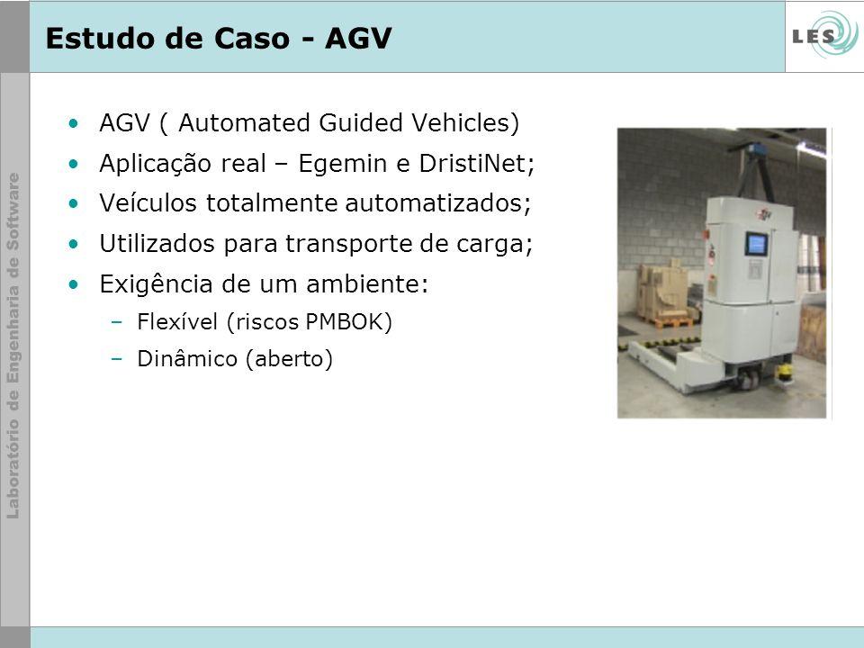 Estudo de Caso - AGV AGV ( Automated Guided Vehicles) Aplicação real – Egemin e DristiNet; Veículos totalmente automatizados; Utilizados para transpor