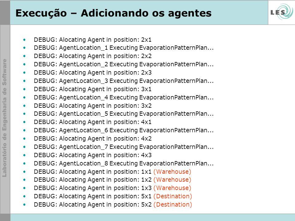 Execução – Adicionando os agentes DEBUG: Alocating Agent in position: 2x1 DEBUG: AgentLocation_1 Executing EvaporationPatternPlan... DEBUG: Alocating