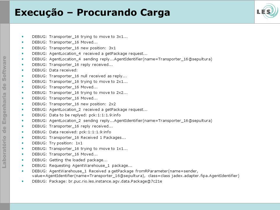 Execução – Procurando Carga DEBUG: Transporter_16 trying to move to 3x1... DEBUG: Transporter_16 Moved... DEBUG: Transporter_16 new position: 3x1 DEBU