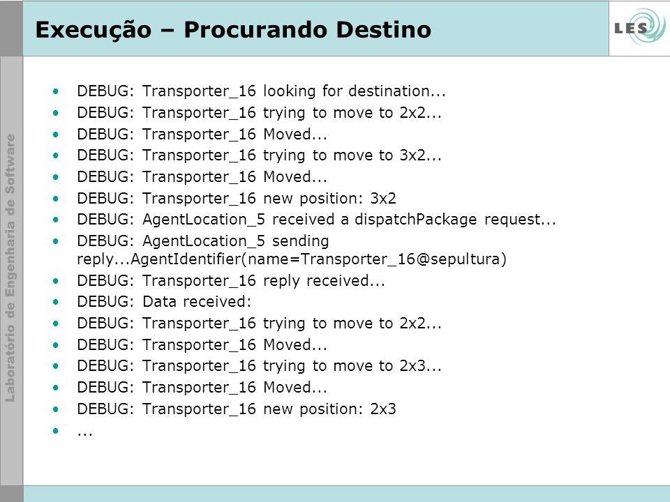 Execução – Procurando Destino DEBUG: Transporter_16 looking for destination... DEBUG: Transporter_16 trying to move to 2x2... DEBUG: Transporter_16 Mo