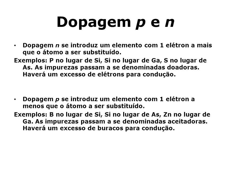 Dopagem p e n Dopagem n se introduz um elemento com 1 elétron a mais que o átomo a ser substituído. Exemplos: P no lugar de Si, Si no lugar de Ga, S n