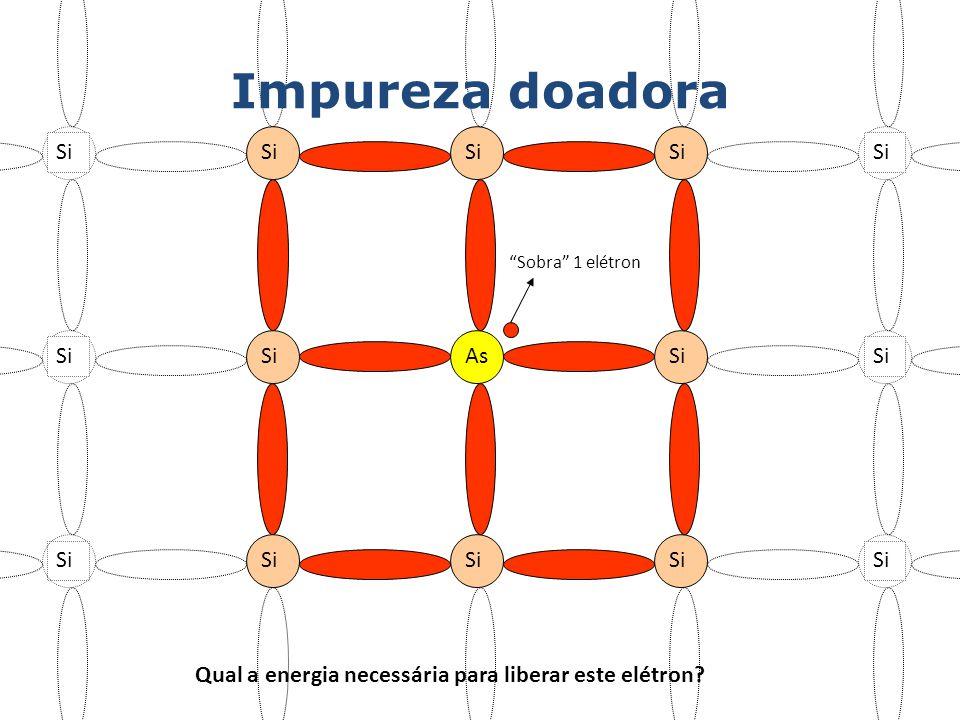 As Si Sobra 1 elétron Qual a energia necessária para liberar este elétron? Impureza doadora