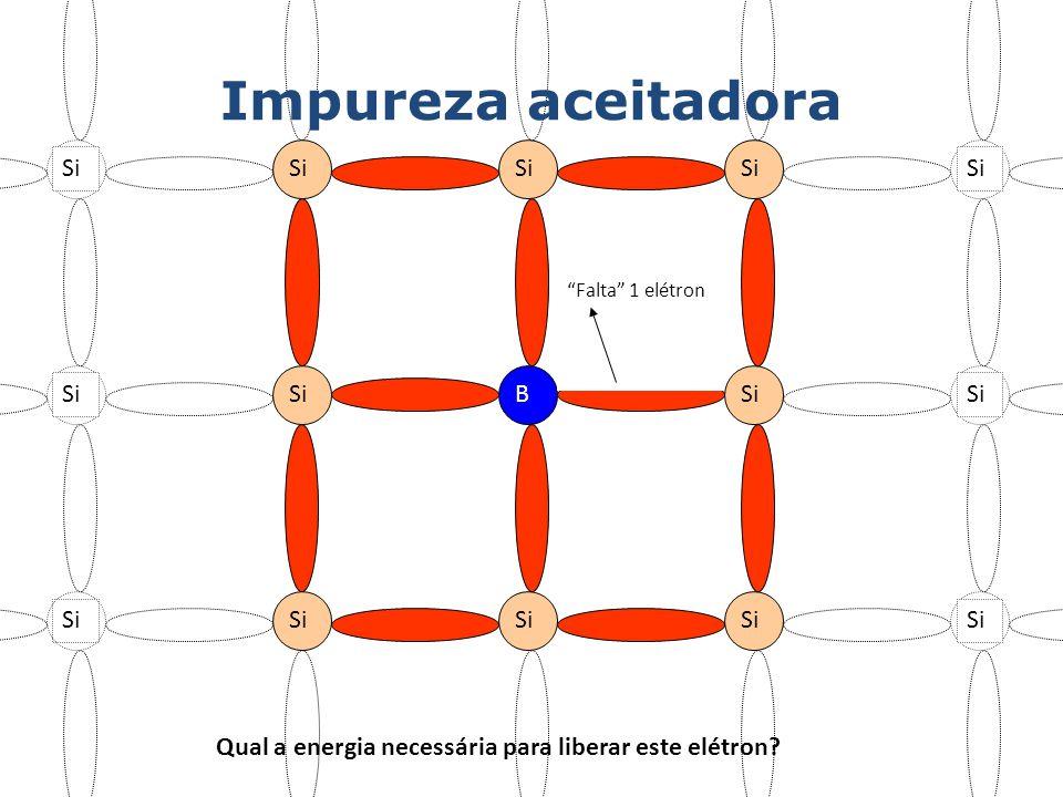 B Si Falta 1 elétron Qual a energia necessária para liberar este elétron? Impureza aceitadora