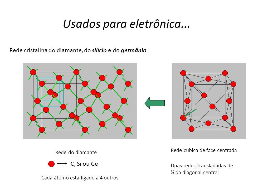 Rede do diamante Rede cristalina do diamante, do silício e do germânio C, Si ou Ge Rede cúbica de face centrada Usados para eletrônica... Duas redes t