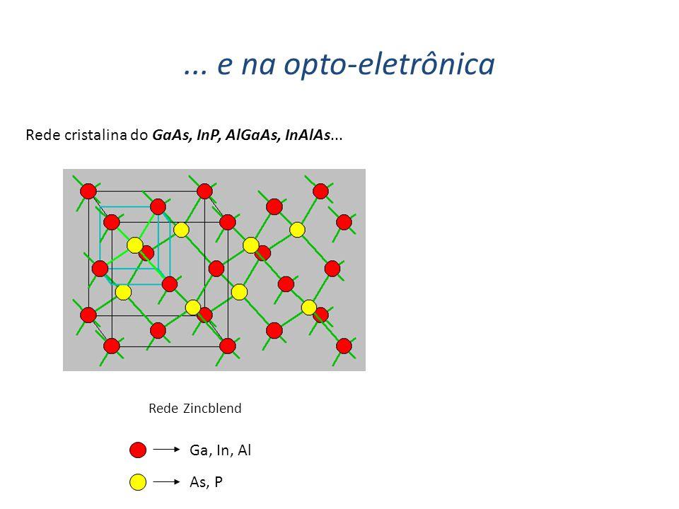 Rede Zincblend Rede cristalina do GaAs, InP, AlGaAs, InAlAs... Ga, In, Al As, P... e na opto-eletrônica