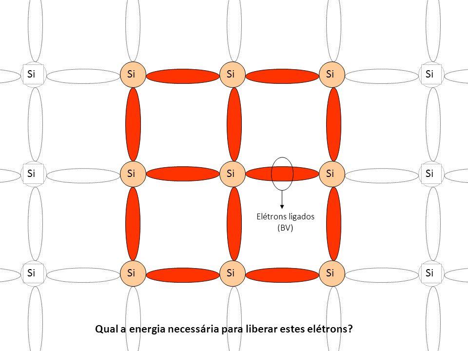 Si Elétrons ligados (BV) Qual a energia necessária para liberar estes elétrons?