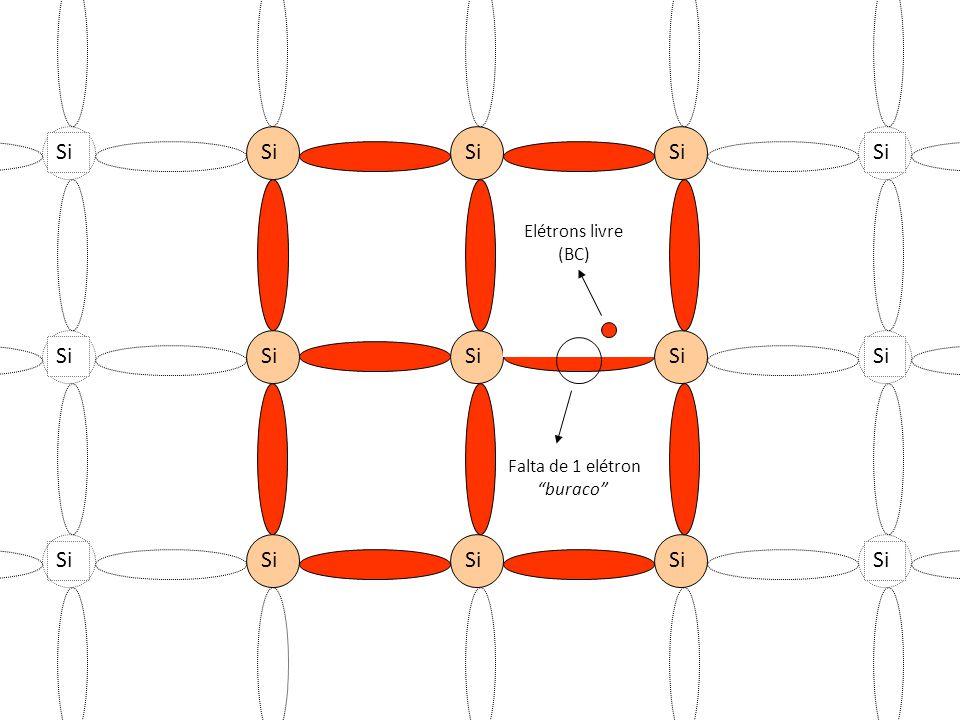 Si Elétrons livre (BC) Falta de 1 elétron buraco
