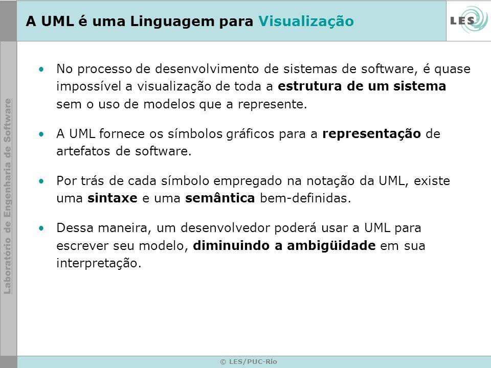© LES/PUC-Rio A UML é uma Linguagem para Visualização No processo de desenvolvimento de sistemas de software, é quase impossível a visualização de tod