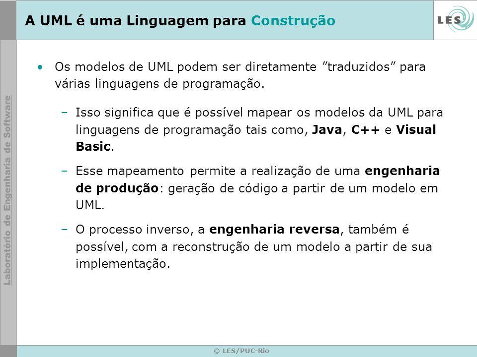 © LES/PUC-Rio A UML é uma Linguagem para Construção Os modelos de UML podem ser diretamente traduzidos para várias linguagens de programação. –Isso si