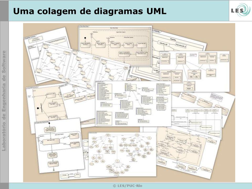 Uma colagem de diagramas UML © LES/PUC-Rio