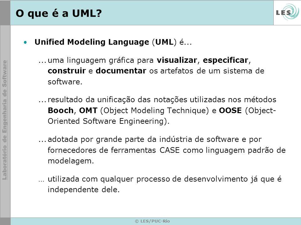 © LES/PUC-Rio O que é a UML? Unified Modeling Language (UML) é......uma linguagem gráfica para visualizar, especificar, construir e documentar os arte