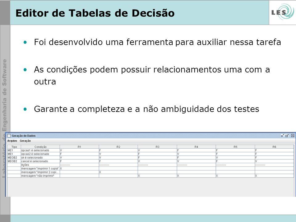Editor de Tabelas de Decisão Foi desenvolvido uma ferramenta para auxiliar nessa tarefa As condições podem possuir relacionamentos uma com a outra Gar