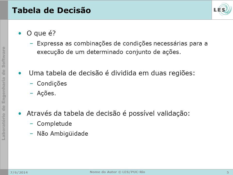 Tabela de Decisão O que é? –Expressa as combinações de condições necessárias para a execução de um determinado conjunto de ações. Uma tabela de decisã
