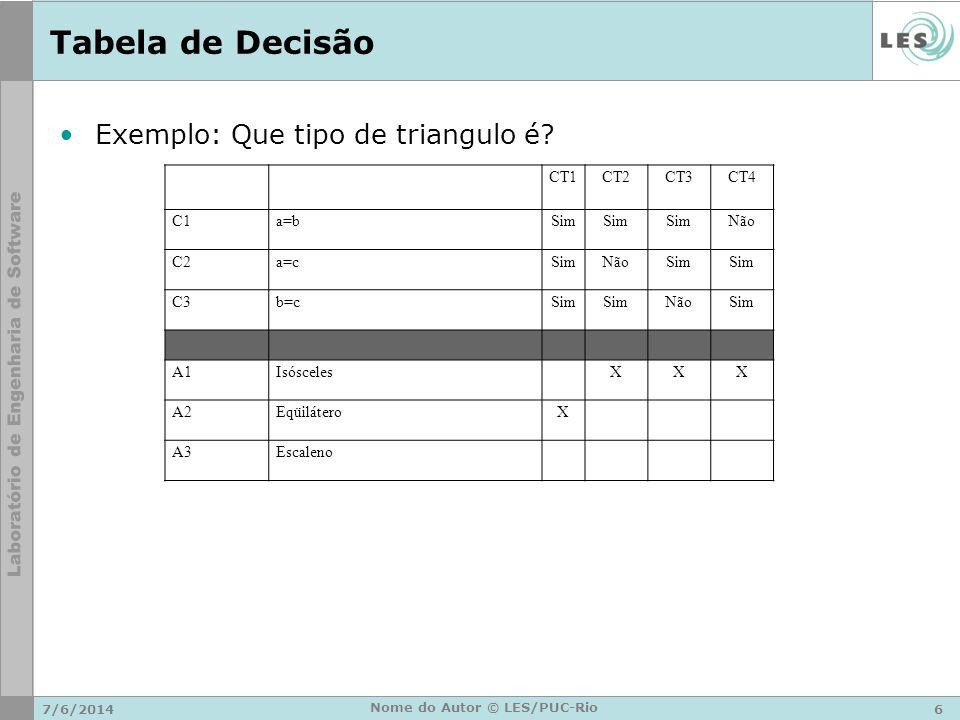 Tabela de Decisão Exemplo: Que tipo de triangulo é? 7/6/20146 Nome do Autor © LES/PUC-Rio CT1CT2CT3CT4 C1a=bSim Não C2a=cSimNãoSim C3b=cSim NãoSim A1I