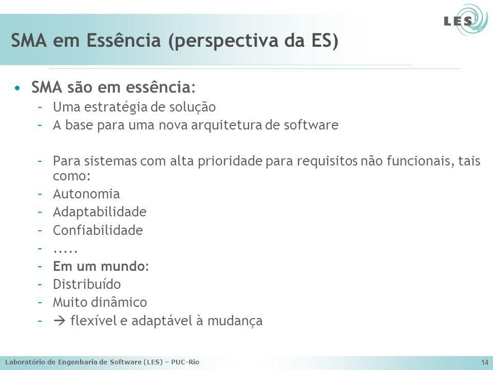 Laboratório de Engenharia de Software (LES) – PUC-Rio 14 SMA em Essência (perspectiva da ES) SMA são em essência: –Uma estratégia de solução –A base p