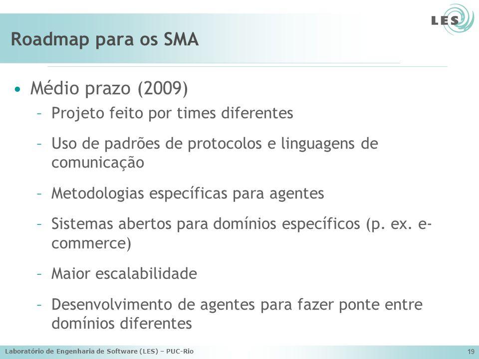 Laboratório de Engenharia de Software (LES) – PUC-Rio 19 Roadmap para os SMA Médio prazo (2009) –Projeto feito por times diferentes –Uso de padrões de
