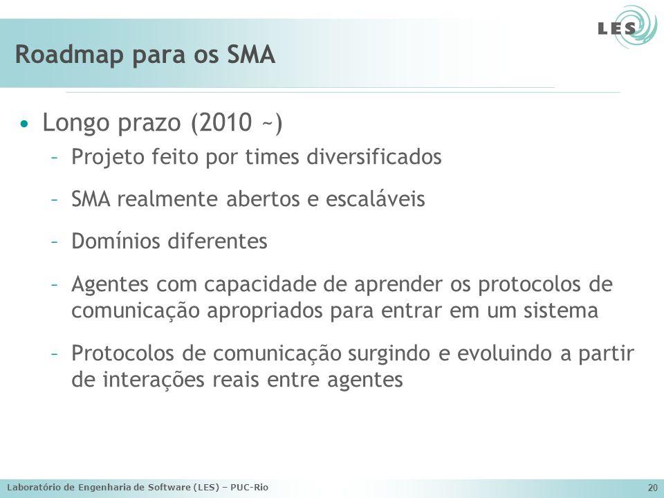 Laboratório de Engenharia de Software (LES) – PUC-Rio 20 Roadmap para os SMA Longo prazo (2010 ~) –Projeto feito por times diversificados –SMA realmen