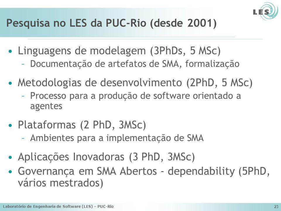 Laboratório de Engenharia de Software (LES) – PUC-Rio 23 Pesquisa no LES da PUC-Rio (desde 2001) Linguagens de modelagem (3PhDs, 5 MSc) –Documentação