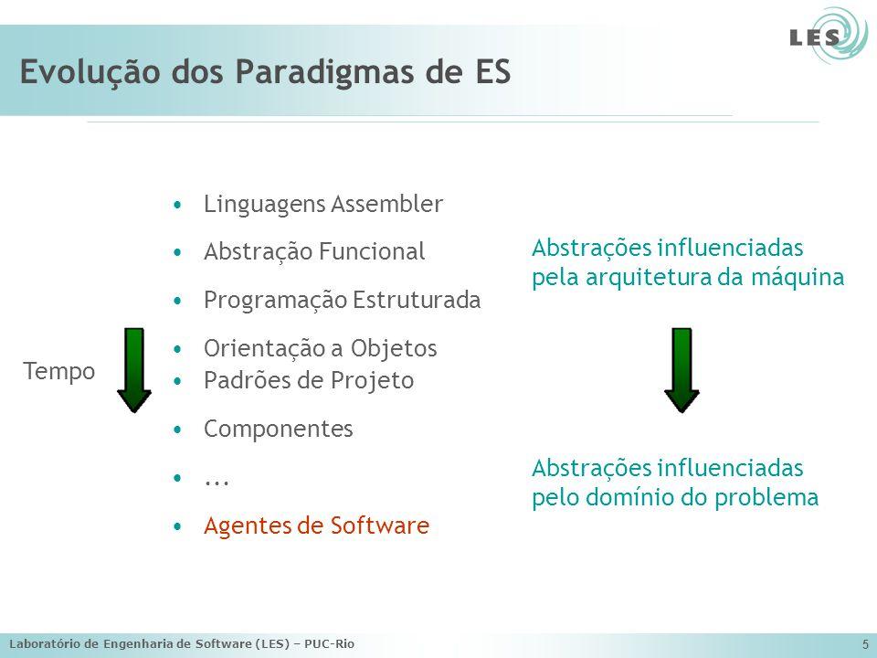 Laboratório de Engenharia de Software (LES) – PUC-Rio 5 Evolução dos Paradigmas de ES Tempo Abstrações influenciadas pela arquitetura da máquina Abstr