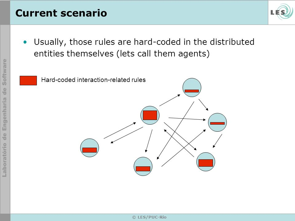 © LES/PUC-Rio Current scenario Usually, those rules are hard-coded in the distributed entities themselves (lets call them agents) Hard-coded interaction-related rules