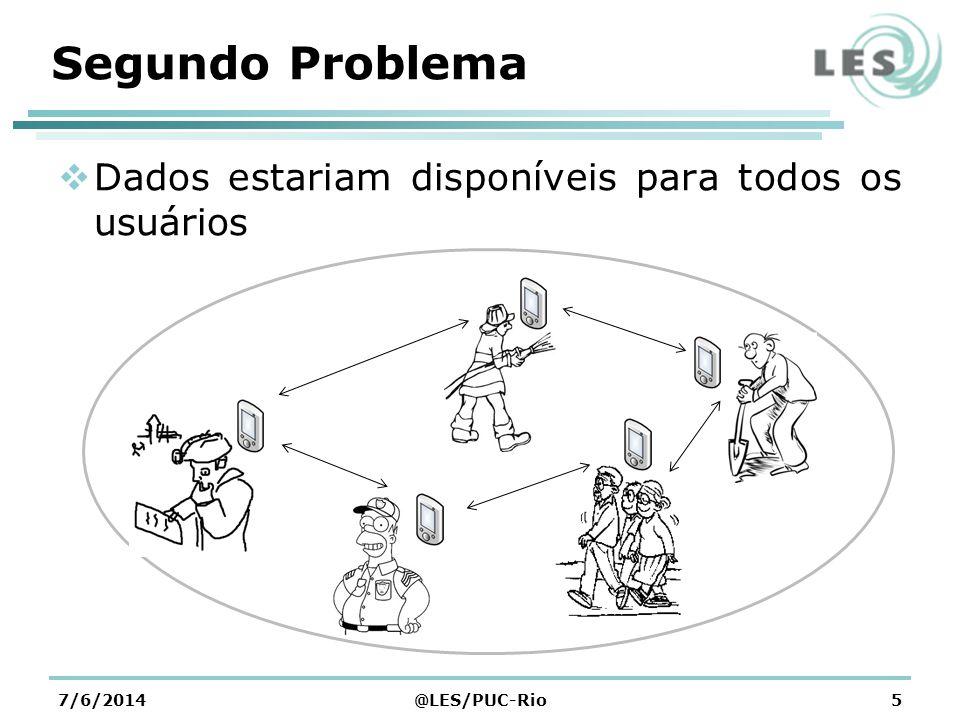 Solução Inserção de papéis na aplicação para que cada grupo de usuário possa ver apenas determinados tipos de informações 7/6/2014@LES/PUC-Rio6