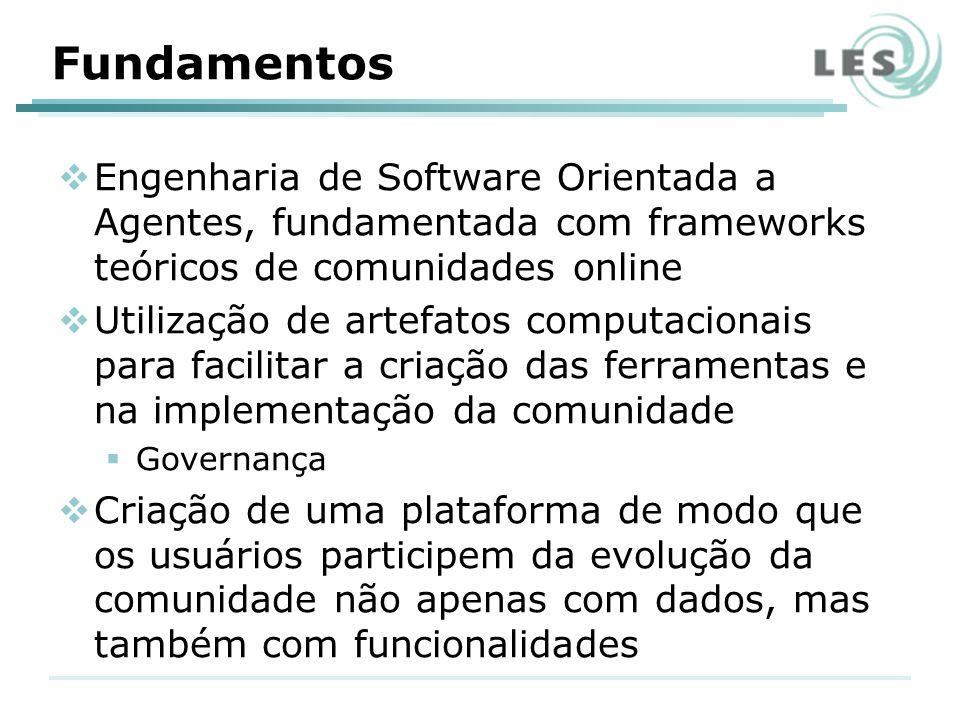 Fundamentos Engenharia de Software Orientada a Agentes, fundamentada com frameworks teóricos de comunidades online Utilização de artefatos computacion