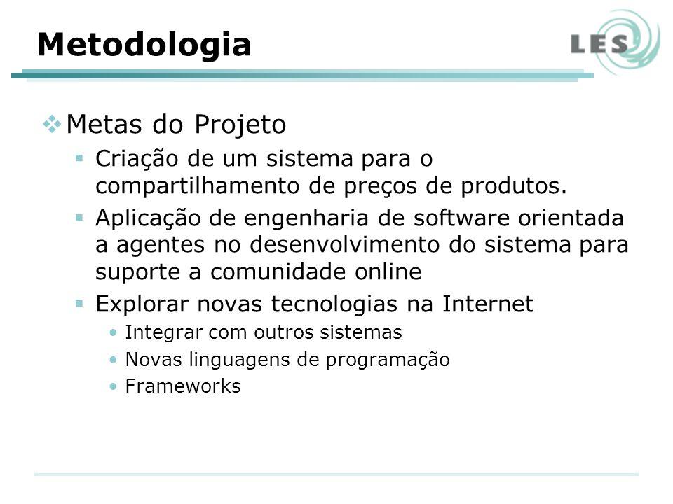 Metodologia Metas do Projeto Criação de um sistema para o compartilhamento de preços de produtos. Aplicação de engenharia de software orientada a agen
