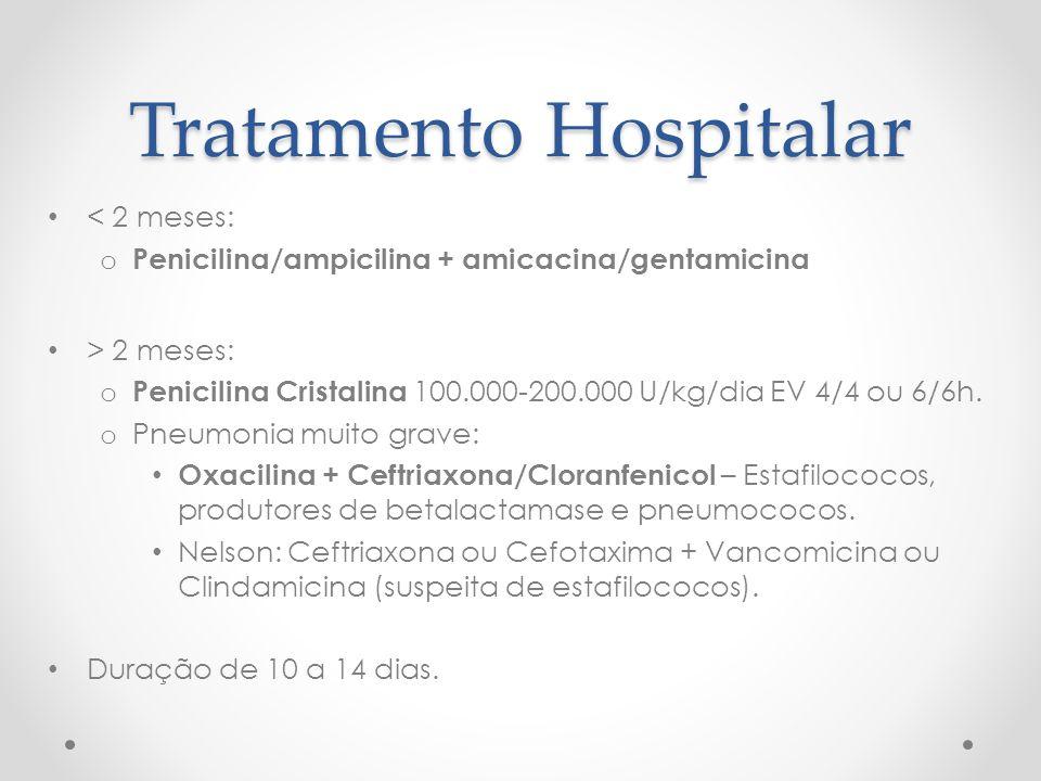 Tratamento Hospitalar < 2 meses: o Penicilina/ampicilina + amicacina/gentamicina > 2 meses: o Penicilina Cristalina 100.000-200.000 U/kg/dia EV 4/4 ou