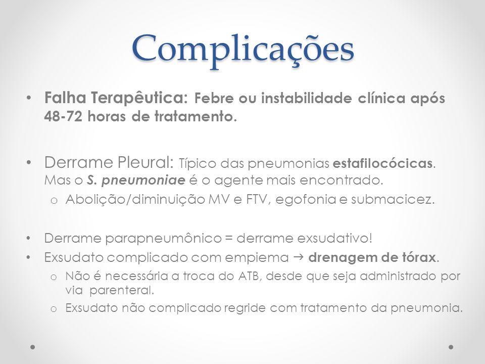 Complicações Falha Terapêutica: Febre ou instabilidade clínica após 48-72 horas de tratamento. Derrame Pleural: Típico das pneumonias estafilocócicas.