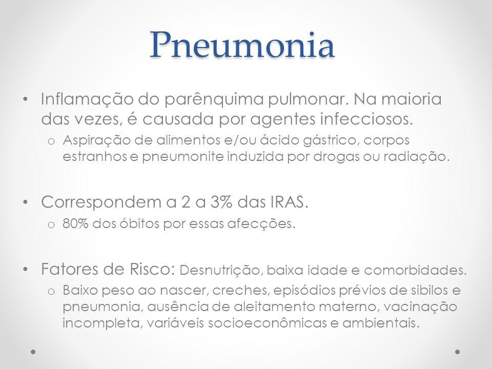 Pneumonia Inflamação do parênquima pulmonar. Na maioria das vezes, é causada por agentes infecciosos. o Aspiração de alimentos e/ou ácido gástrico, co