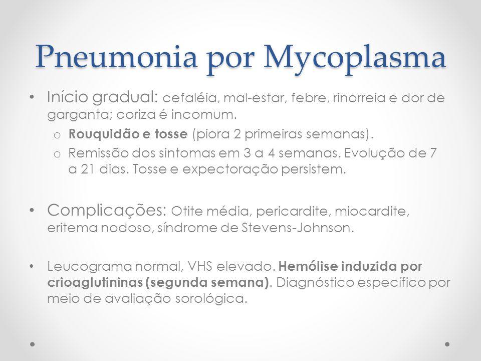 Pneumonia por Mycoplasma Início gradual: cefaléia, mal-estar, febre, rinorreia e dor de garganta; coriza é incomum. o Rouquidão e tosse (piora 2 prime
