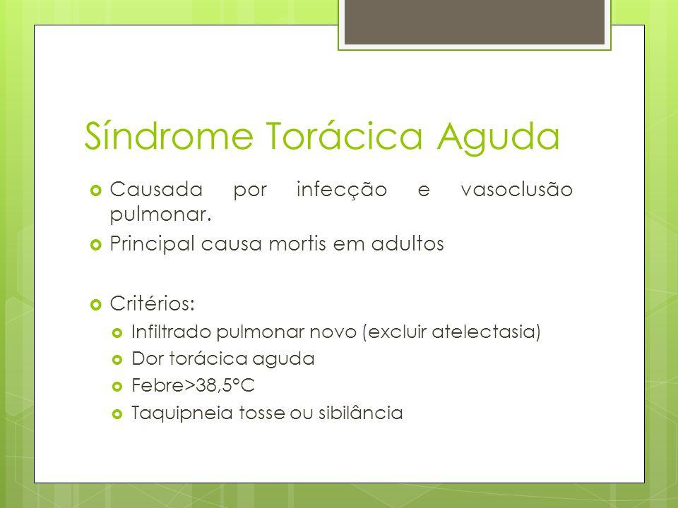 Síndrome Torácica Aguda Causada por infecção e vasoclusão pulmonar. Principal causa mortis em adultos Critérios: Infiltrado pulmonar novo (excluir ate