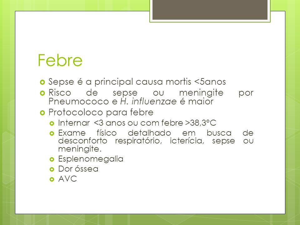 Febre Sepse é a principal causa mortis <5anos Risco de sepse ou meningite por Pneumococo e H. influenzae é maior Protocoloco para febre Internar 38,3°