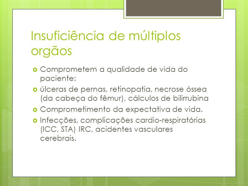 Insuficiência de múltiplos orgãos Comprometem a qualidade de vida do paciente: úlceras de pernas, retinopatia, necrose óssea (da cabeça do fêmur), cál