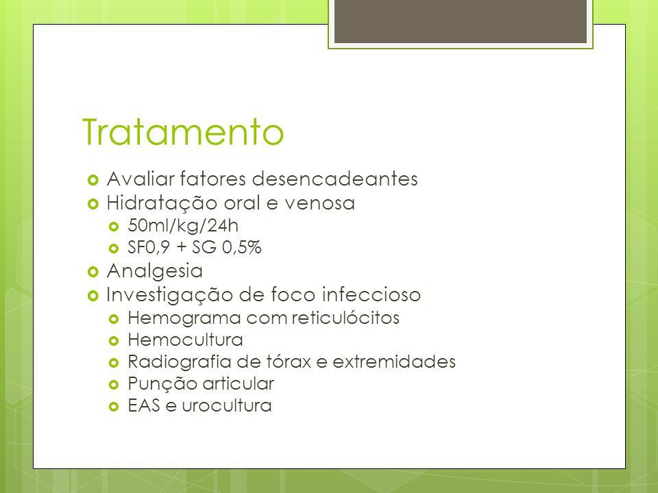 Tratamento Avaliar fatores desencadeantes Hidratação oral e venosa 50ml/kg/24h SF0,9 + SG 0,5% Analgesia Investigação de foco infeccioso Hemograma com