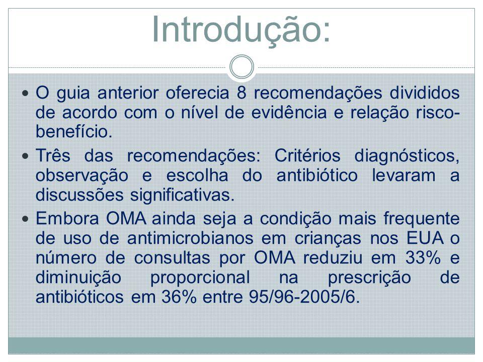 Resultados O manejo da OMA em crianças deve incluir o controle da dor AAP/AAFP 2004 inalterado com revisão de mais 2 artigos.