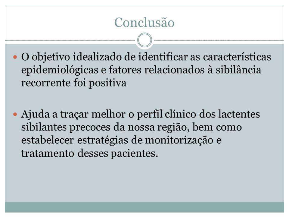 Conclusão O objetivo idealizado de identificar as características epidemiológicas e fatores relacionados à sibilância recorrente foi positiva Ajuda a