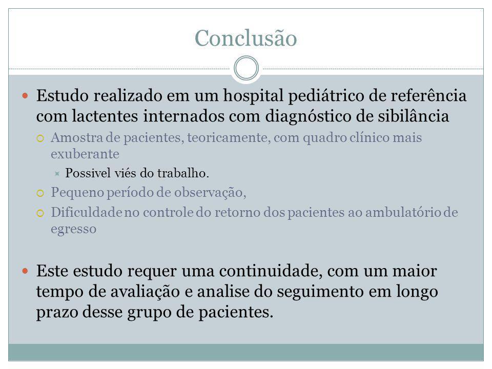 Conclusão Estudo realizado em um hospital pediátrico de referência com lactentes internados com diagnóstico de sibilância Amostra de pacientes, teoric